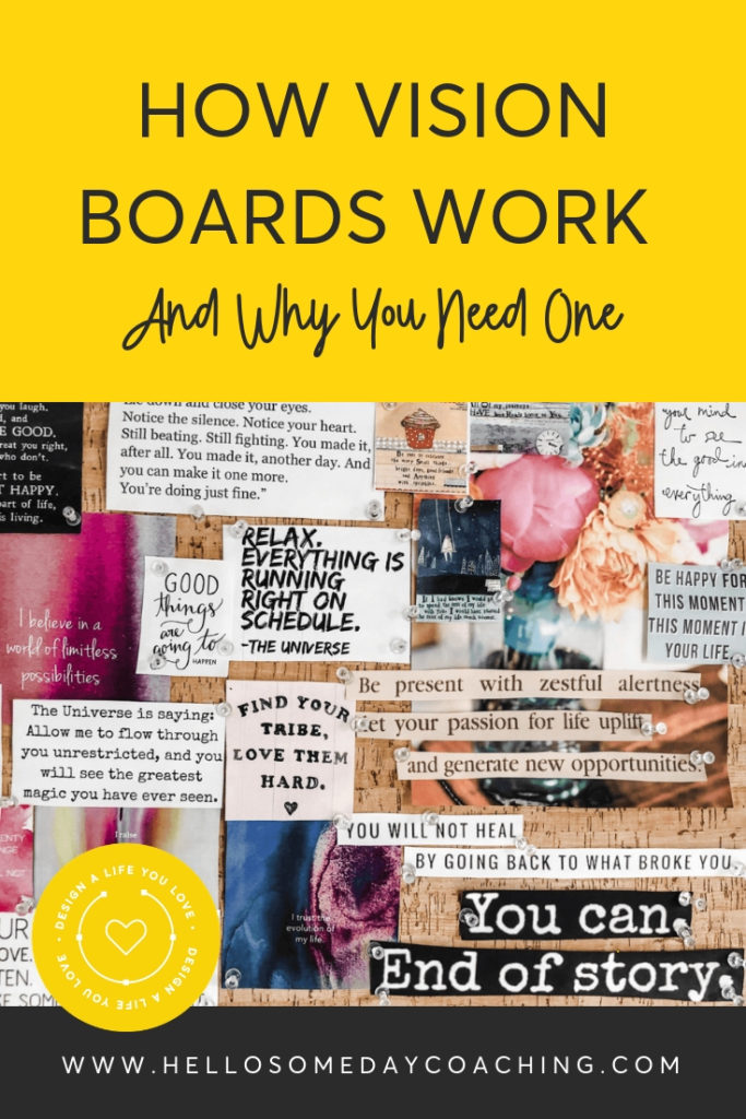 How Vision Boards Work And Why You Need One