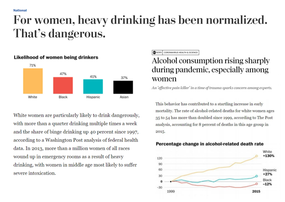 For Women Heavy Drinking Has Been Normalized. And That's Dangerous. Wine Mom Culture. Washington Post Article.